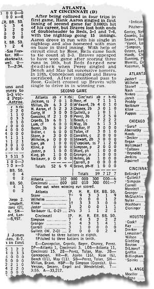 Hank Aaron box score for 3000 hits